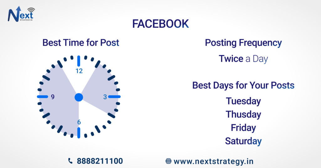 Best time to post on Facebook - Nextstrategy.in