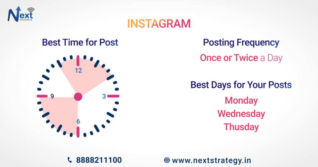 Best time to post on Instagram - Nextstrategy.in