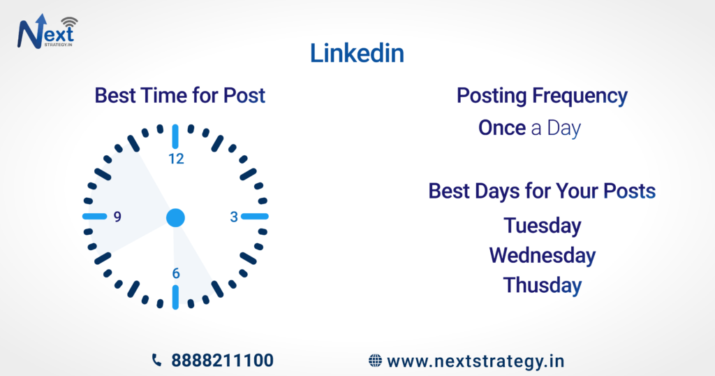 Best time to post on Linkedin- Nextstrategy.in