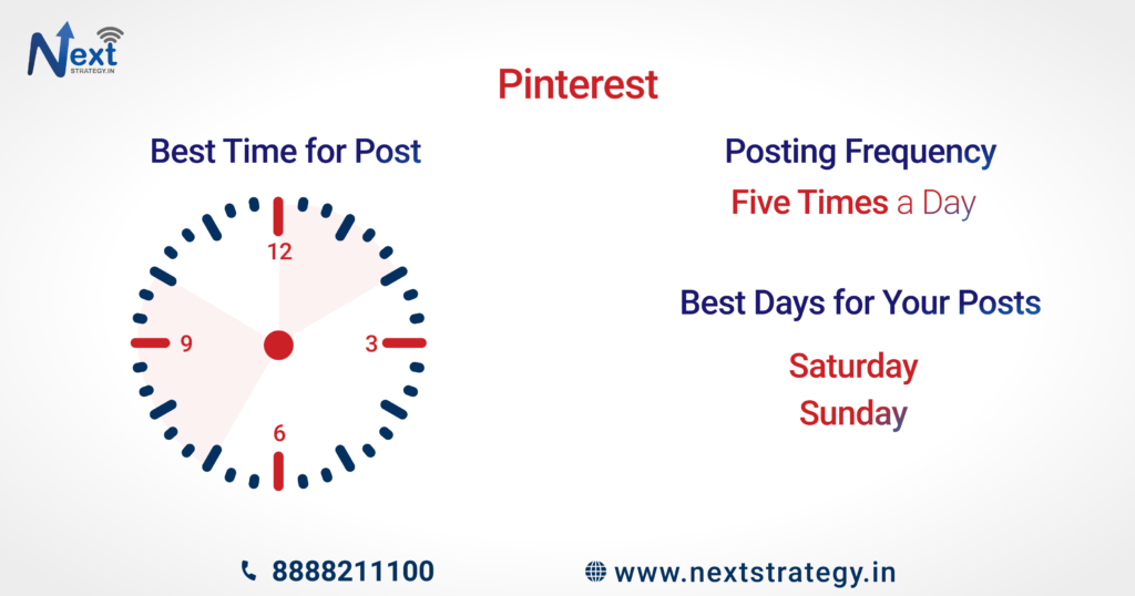 Best time to post on Pinterest - Nextstrategy.in