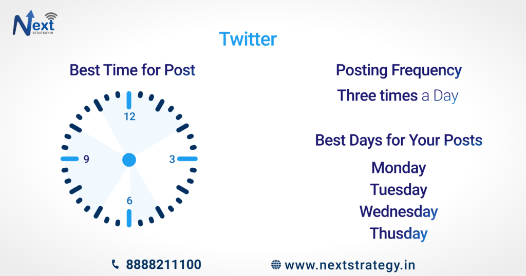 Best time to post on Twitter - Nextstrategy.in