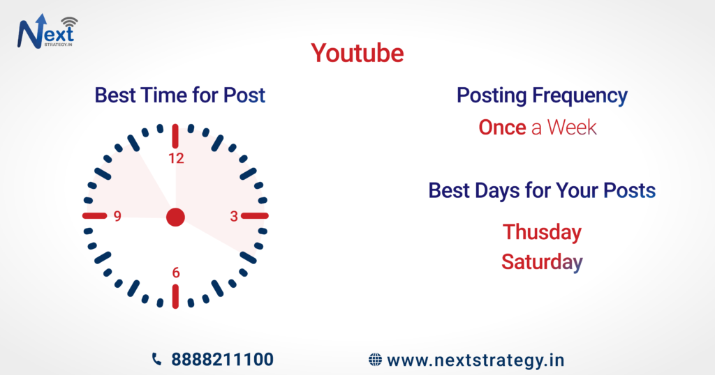 Best time to post on Youtube - Nextstrategy.in